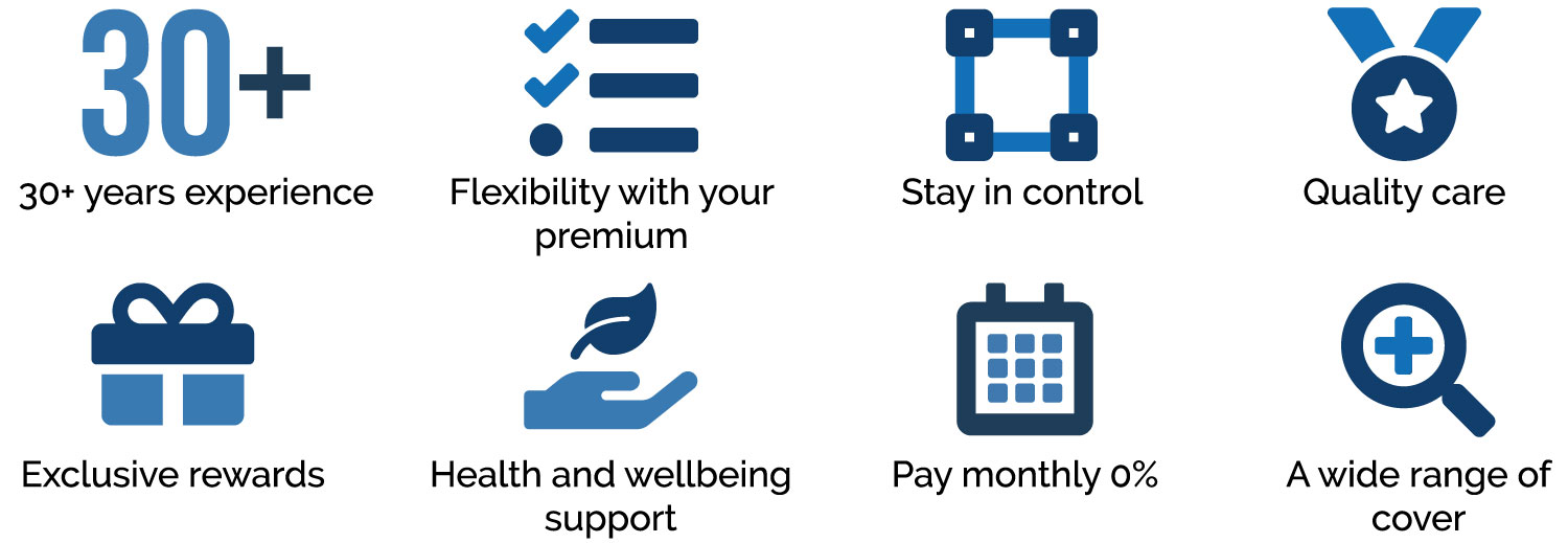 Private Health Insurance Benefits