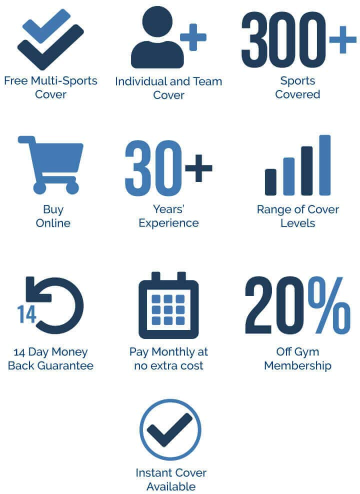 Why Choose Sportsinsurance4u